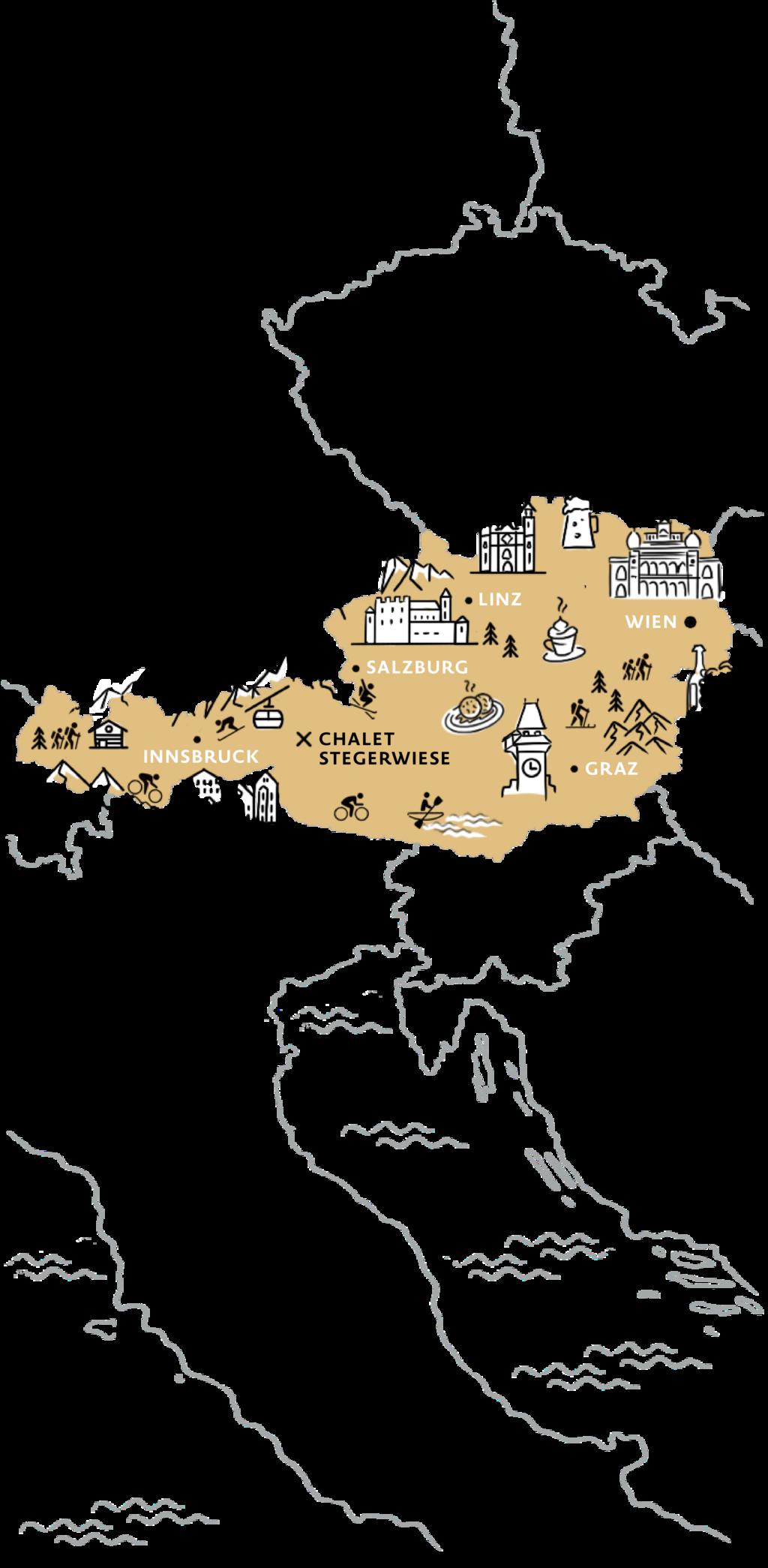 Die Region